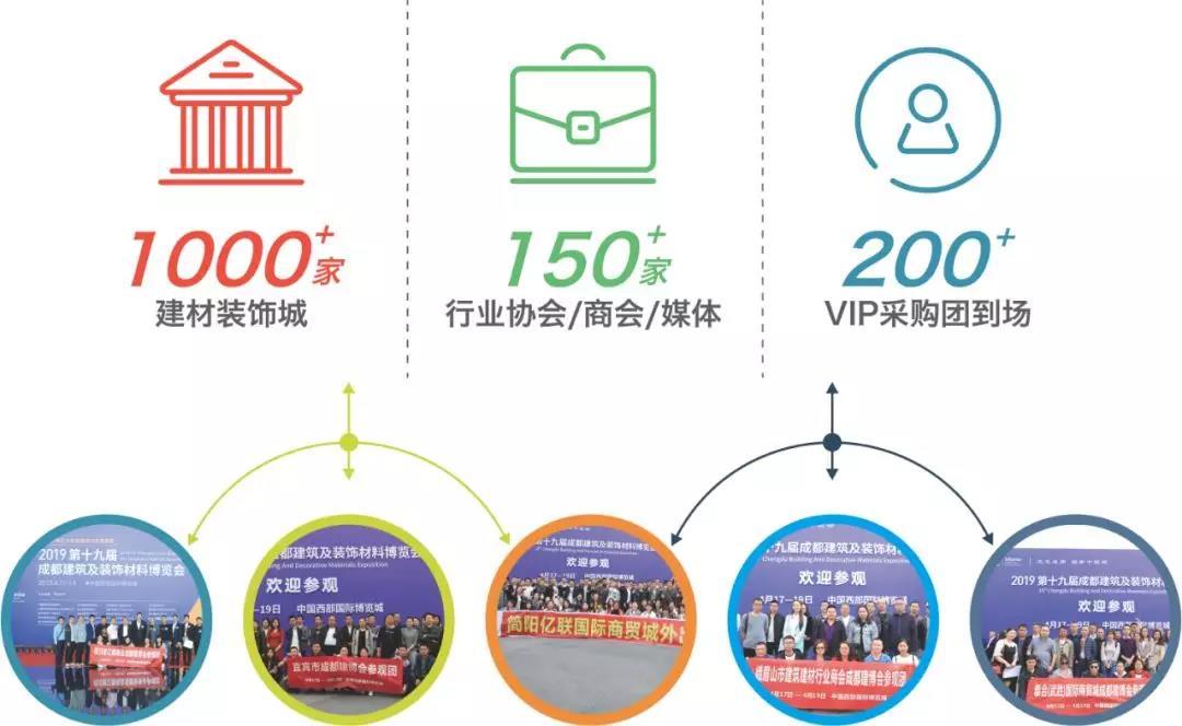 2020第二十届成都建筑及装饰材料博览会招商工作正式启动 15万㎡展览面积共拓中西部市场(图5)