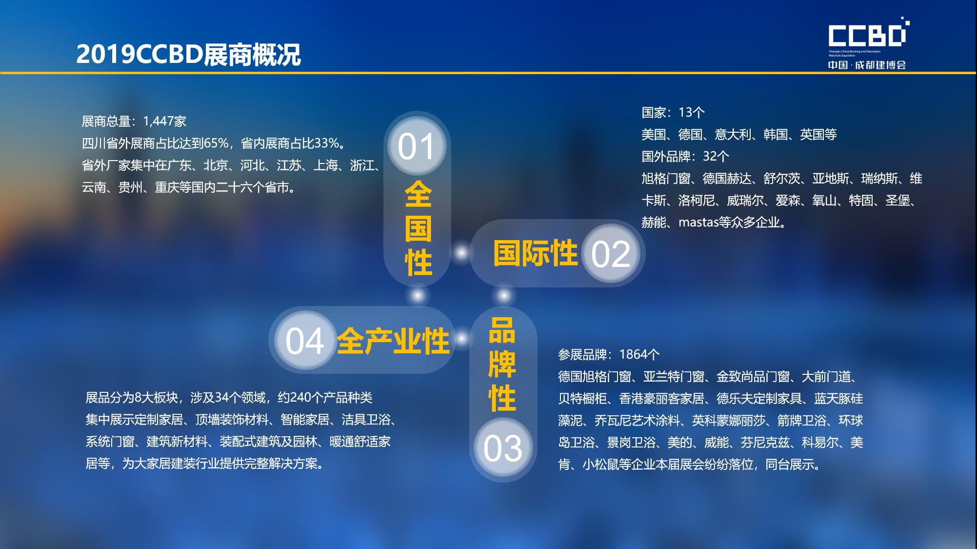 上届展会数据情况(图2)