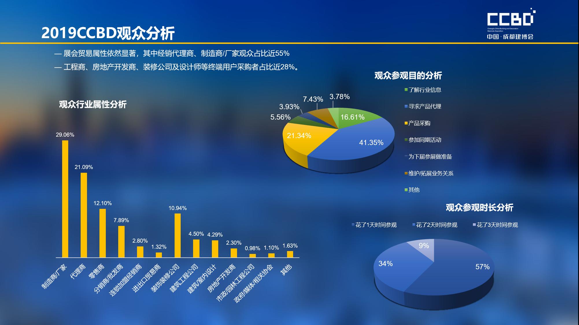 上届展会数据情况(图5)