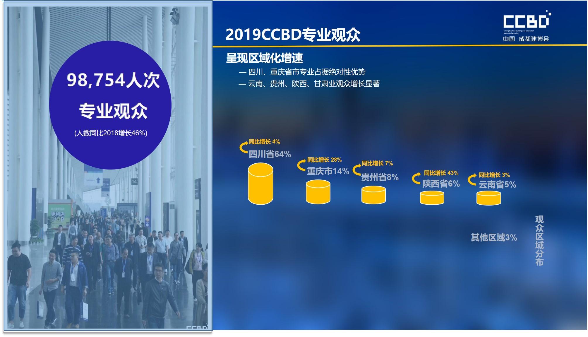 上届展会数据情况(图4)